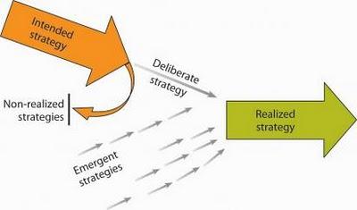 mintzberg strategy pdf